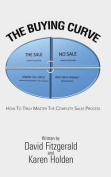 The Buying Curve