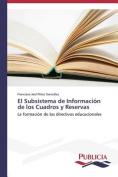 El Subsistema de Informacion de Los Cuadros y Reservas [Spanish]