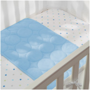 BreathableBaby Wick-Dry Plush Sheet Saver- Blue Mist