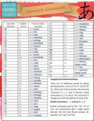 Japanese Grammar (Speedy Study Guides