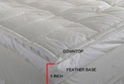 Luxurious Down-top Baffle Box 13cm Gusset Feather Bed. Rest in Luxurious Comfort. Excellent Price for Luxury. It's Like Sleeping on a Snugly Warm Cloud Mattress Topper. Soft Squishy Comforter That You Sink Into All Night.