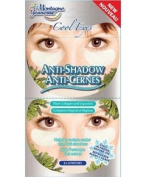 Montagne Jeunesse Anti Shadow Cool Eyes Patches