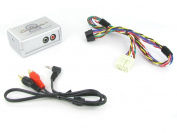 Connects2 CTVSZX001 Suzuki Grand Vitara, Swift OEM Aux Input Adaptor Interface