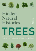Hidden Natural Histories