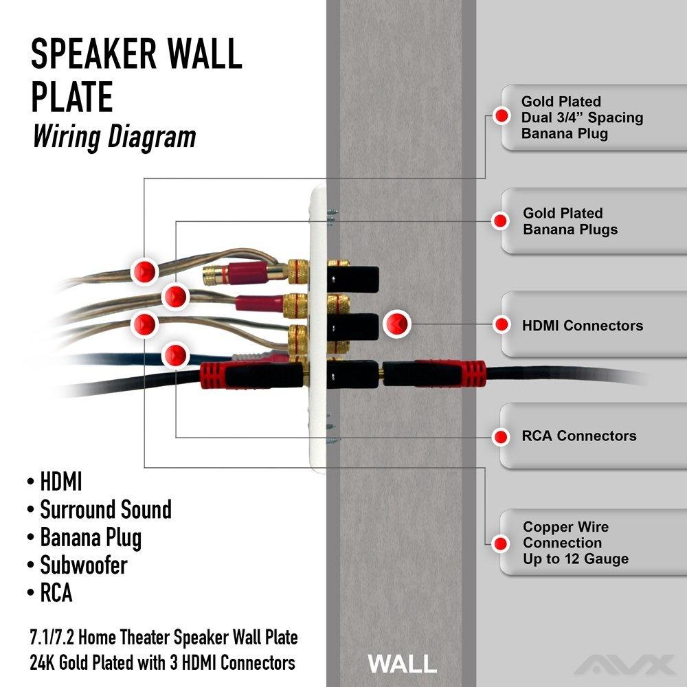 Av Buy Online From 7 1 Surround Sound Wiring Diagram
