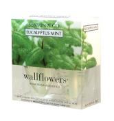 EUCALYPTUS MINT WALLFLOWER Refill 2 Pack Bath & Body Works Slatkin Total Net Wt. 45ml