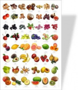 Fruits Poster - Educational Healthy Eating Poster