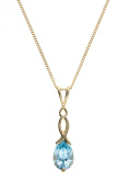 9ct Gold Real Blue Topaz Pendant