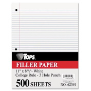 TOPS Filler Paper, 7.3kg., 11 x 8-1/2, College Rule, White, 500 Sheets/Pack
