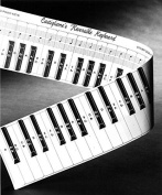 Practise Keyboard & Note Chart for Behind the Piano Keys