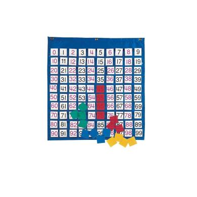 ETA Hand2Mind Hundred Number Wall Chart