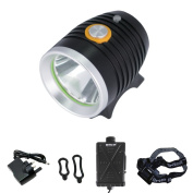 Brite-R LED Headlight with Single-Touch Beam Selector - Black