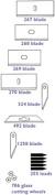 Logan Graphic L324 Mat Cutter Blades Oval Blades-5