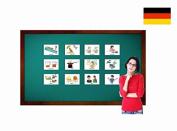 Question Words Flashcards in German - Bildkarten - Fragewörter