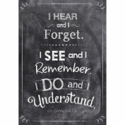 I Hear And I Forget Poster