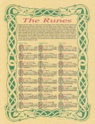 AzureGreen EPRUN Runes Poster