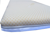 NIghtyniteTM 84 X 43 X 5.5CM COOLMAX and MAXISPACE Crib Mattress, Washable Cover Hypo-allergenic. Designed and Made in the UK