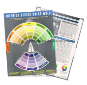 Interior Design Colour Wheel - Helps with Colour Scheme from One to Multi-Colour