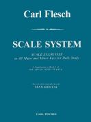 Flesch: Scale System
