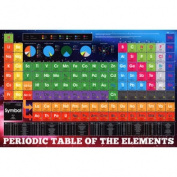 Periodic Table-Elements Poster 90cm x 60cm