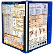 WhiteCoat Clipboard- Blue - Nursing Edition