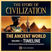 The Story of Civilization Timeline Poster