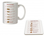 Bristol Stool Chart Mug and Coaster Set - Ideal Gift for Doctors and Nurses