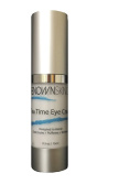 Renown Skincare Tea Time Eye Cream