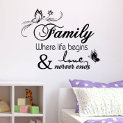BIBITIME Butterfly Family Where Life Begins Lover Never Ends Wall Stickers Decor Mural Vinyl Home Room Decal