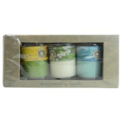 Candle Gift Set By