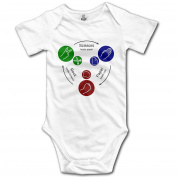 Rock Paper Scissor Game Indicator Diagram Baby Outfits
