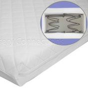 Nursery Connexions Sleepyhead Spring Cot Mattress 117x53cm