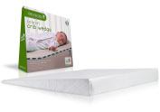 DexBaby Safe Lift Universal Crib Wedge | Inclined Infant Baby Sleep Wedge ...