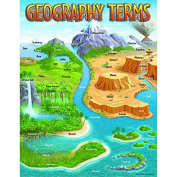 Trend Enterprises Geography Terms Learning Chart