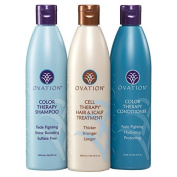 Ovation Colour Protection System