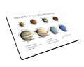 Planets of the Solar System Mouse Mat