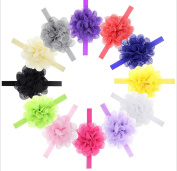 Meteora Baby Lace Flower Headband Elastic Headband For Toddler And Kids