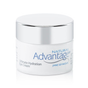 Ultimate Hydration Eye Cream, Under Eye Serum with Ginseng Extract and Macadamia Nut Oil, 15ml