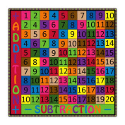 Flagship Carpets FE103-14A Addition and Subtraction Rug, Incorporates Movement and Fun Into Math Exploration, Children's Classroom Educational Carpet, 1.2m x 1.2m, 120cm Length, 1230cm Width, Multi-Colour