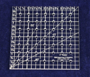 Square Ruler 10cm . - Clear Acrylic - Quilting/Sewing - Template 0.3cm