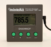 Mintaka Duo Star w/ WIFI & GPS