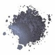 Eye Shadow Loose Minerals, Paraben Free, Non-Toxic (Smokey Blue