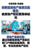创新型房地产信&#24  : 房地产信息匹配&#65 [MDR]