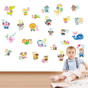 Fun and Educational Wall Stickers for Baby Room