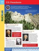 U.S. Presidents FlashCharts