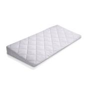Safe Lift Crib Wedge and Sleep Positioner - Universal Baby Sleeping Wedge For Crib