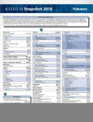 ICD-10-CM 2018 Snapshot Coding Cards