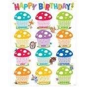 Happy Birthday Chart - Woodland Friends - Classroom Display - Teacher Resource