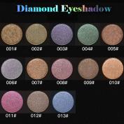 MLM Cosmetic Powder Eyeshadow Palette Makeup Set Matt