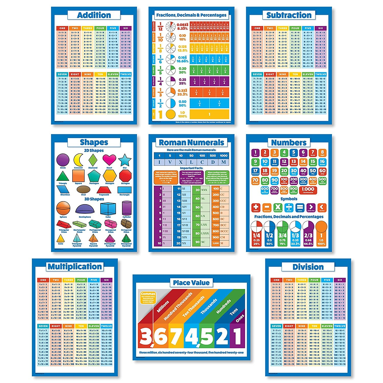9 Educational Math Posters For Kids Multiplication Chart Division